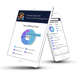 FINTRX Affinity Score - learn more