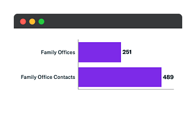 August 2021 Family Office Updates