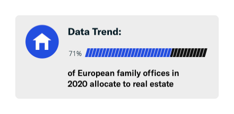 FINTRX Data Trend 2020