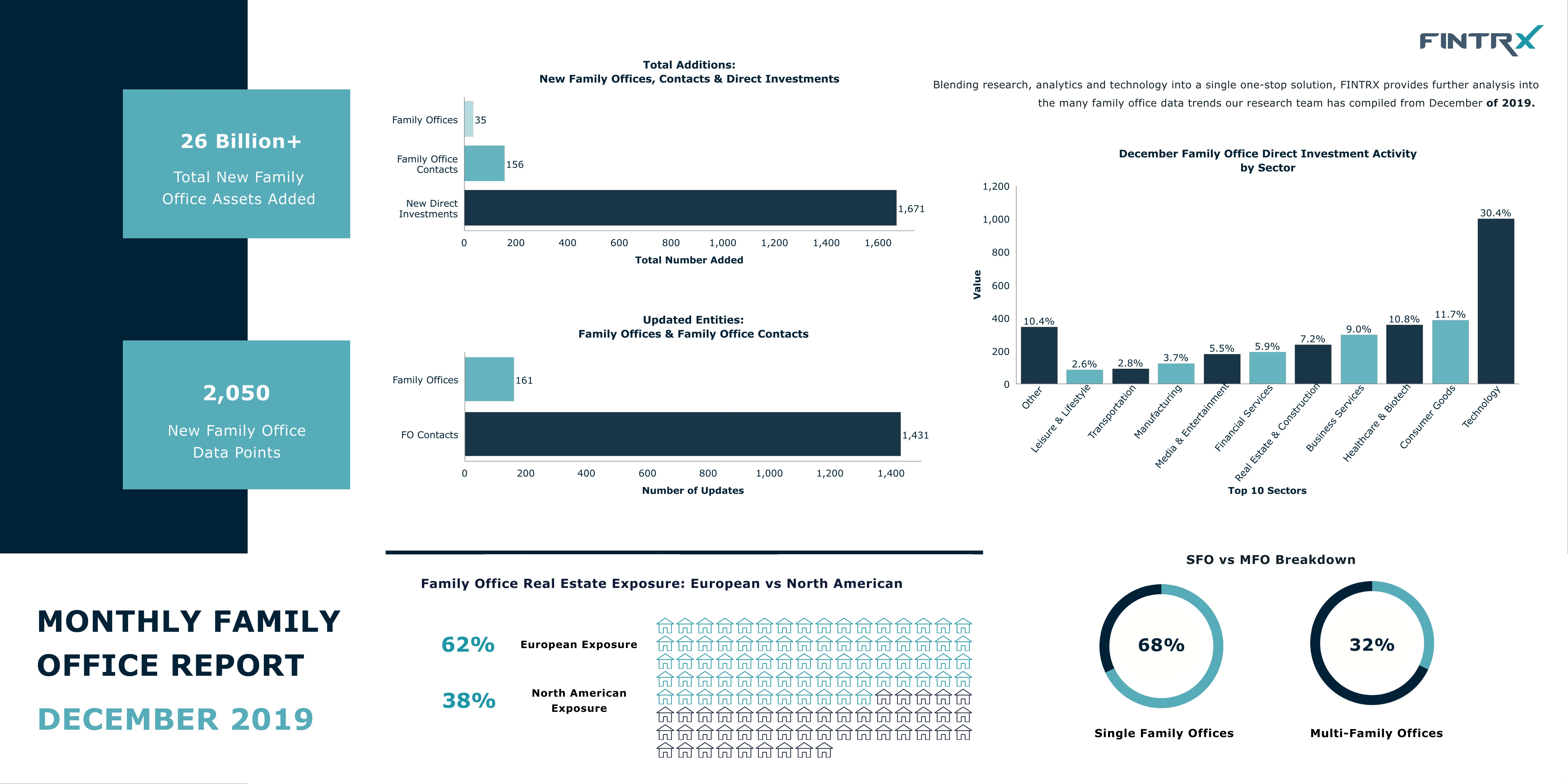MONTHLY-FAMILY-OFFICE-REPORT