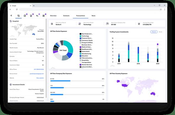 FINTRX 2.0 (updated dashboard)