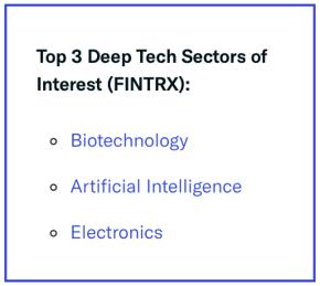 Top 3 Deep Tech Sectors