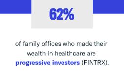 progressive investors