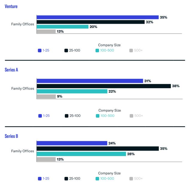 Company Size Breakdown