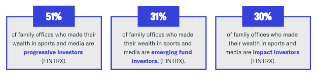 family offices with an origin of wealth in sports and media - data breakdown