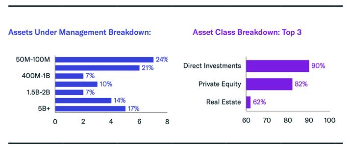 aum breakdown_asset class breakdown