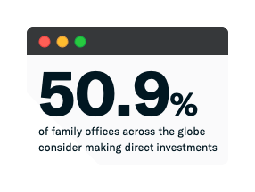 family offices making direct investments