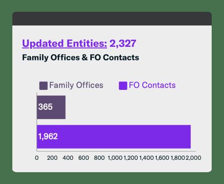 june 2020 fintrx updated entities