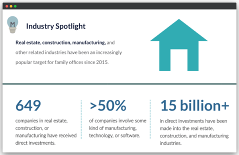 Industry Spotlight