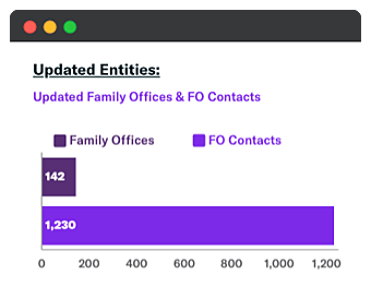 Updated Family Office Entities