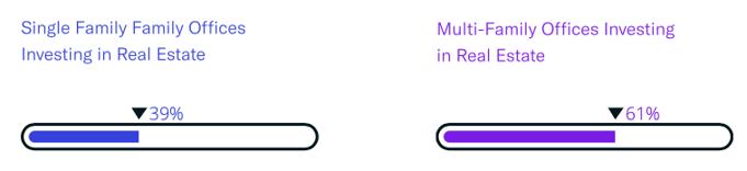 sfo_vs_mfo_breakdown