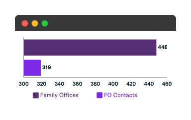 total family office updates - may 2021