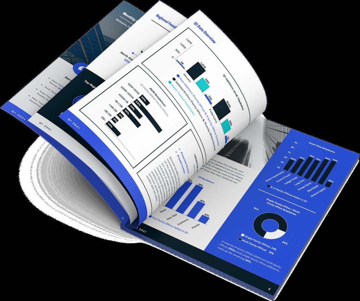 FINTRX Family Office Data Report Q1 2021